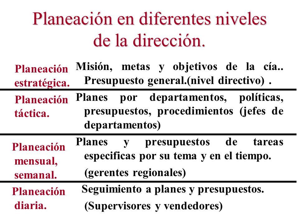 Planeación en diferentes niveles de la dirección. Planeación estratégica. Planeación táctica. Planeación mensual, semanal. Planeación diaria. Misión,