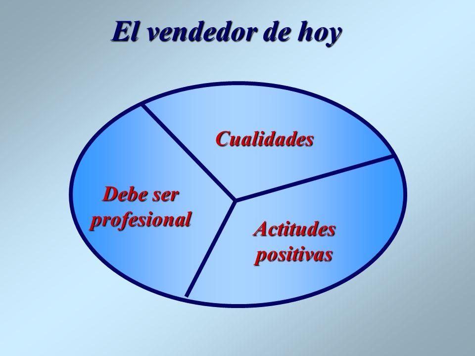 FUNCIONES Y ACTIVIDADES GERENCIALES Planear Pronósticos, objetivos estrategias, políticas, actividades, presupuesto.