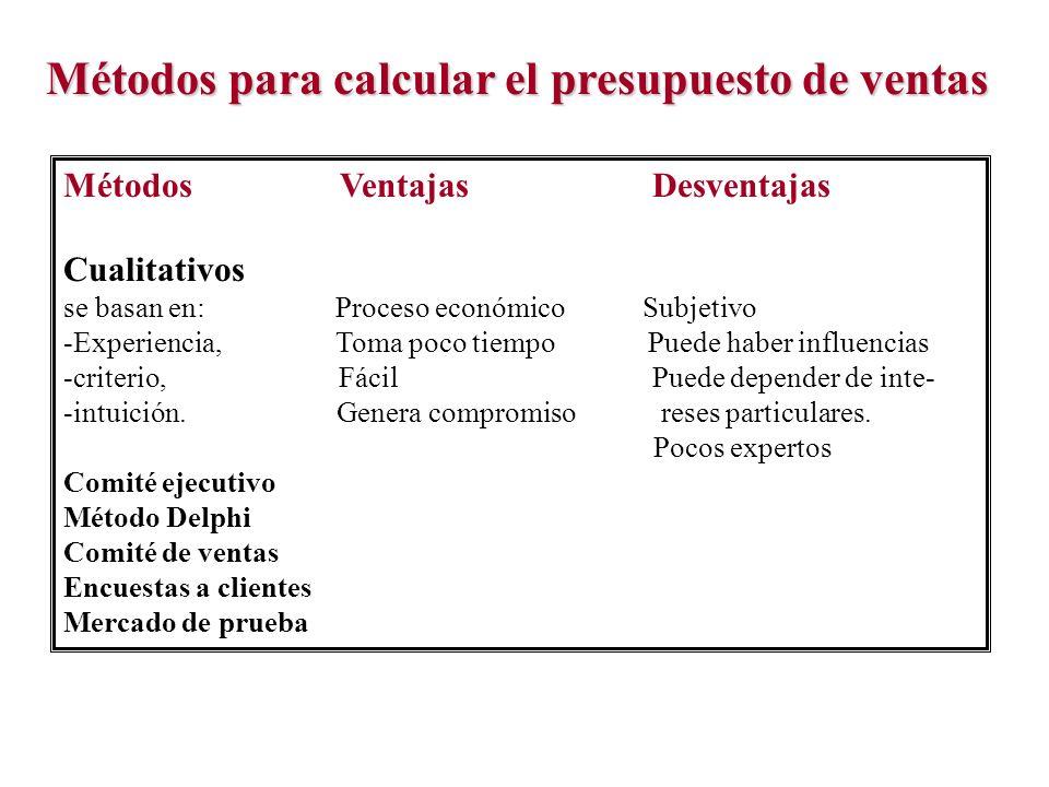 Métodos para calcular el presupuesto de ventas Métodos Ventajas Desventajas Cualitativos se basan en: Proceso económico Subjetivo -Experiencia, Toma p