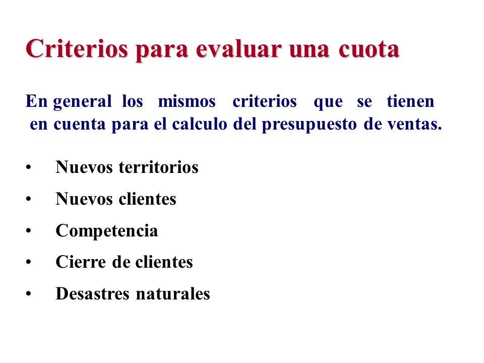 Criterios para evaluar una cuota En general los mismos criterios que se tienen en cuenta para el calculo del presupuesto de ventas. Nuevos territorios