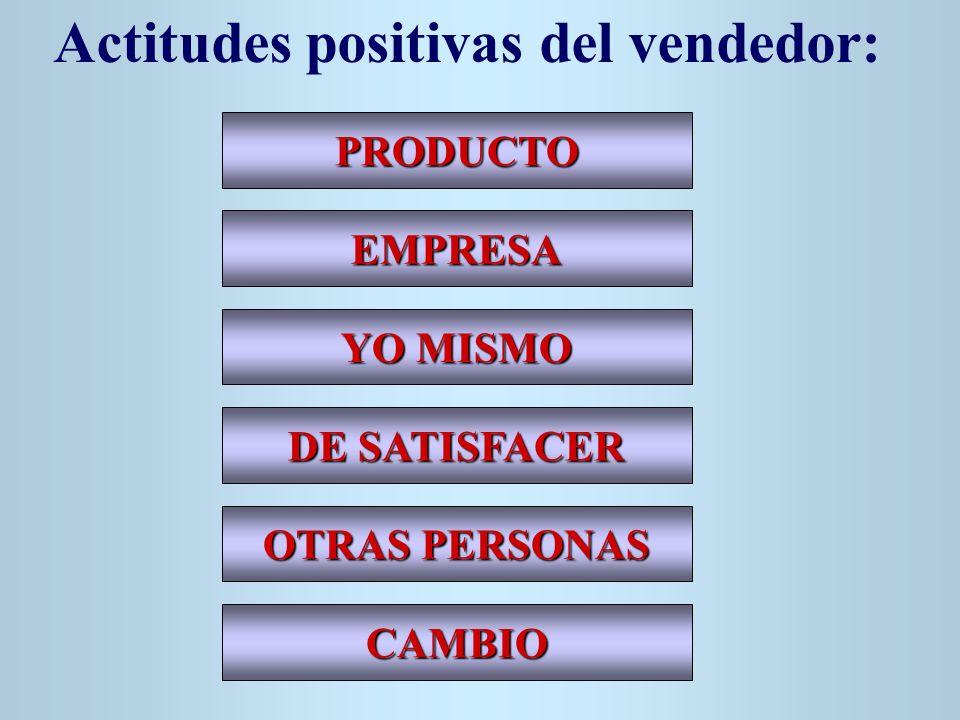 PRODUCTO EMPRESA YO MISMO DE SATISFACER OTRAS PERSONAS CAMBIO Actitudes positivas del vendedor: