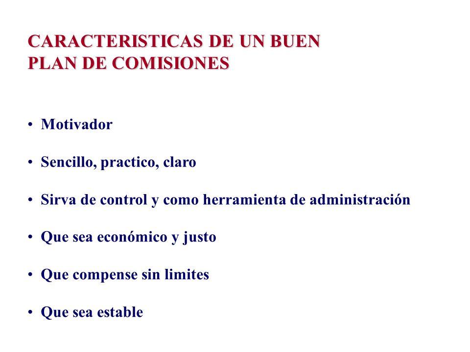 CARACTERISTICAS DE UN BUEN PLAN DE COMISIONES Motivador Sencillo, practico, claro Sirva de control y como herramienta de administración Que sea económ