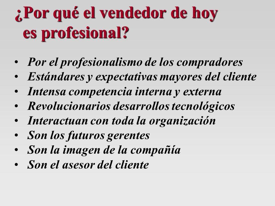 Por el profesionalismo de los compradores Estándares y expectativas mayores del cliente Intensa competencia interna y externa Revolucionarios desarrol