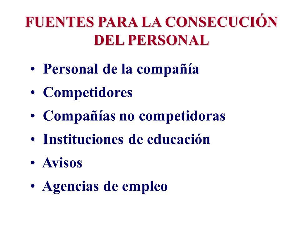 FUENTES PARA LA CONSECUCIÓN DEL PERSONAL Personal de la compañía Competidores Compañías no competidoras Instituciones de educación Avisos Agencias de