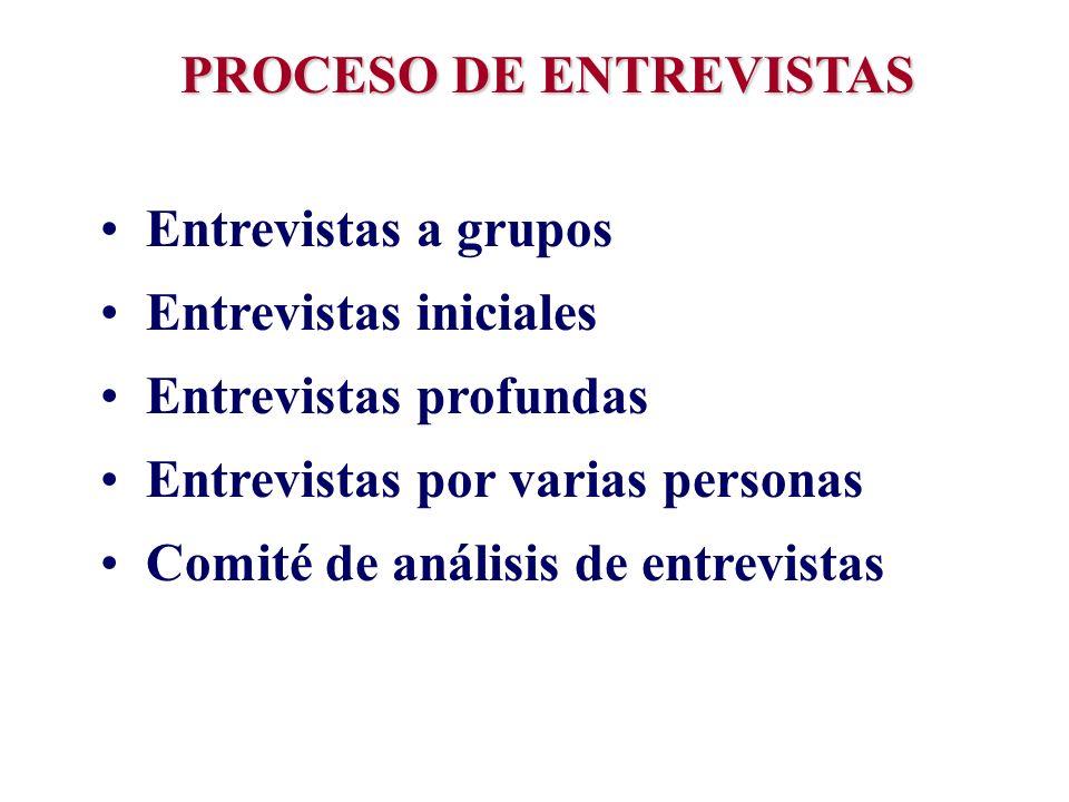 PROCESO DE ENTREVISTAS Entrevistas a grupos Entrevistas iniciales Entrevistas profundas Entrevistas por varias personas Comité de análisis de entrevis