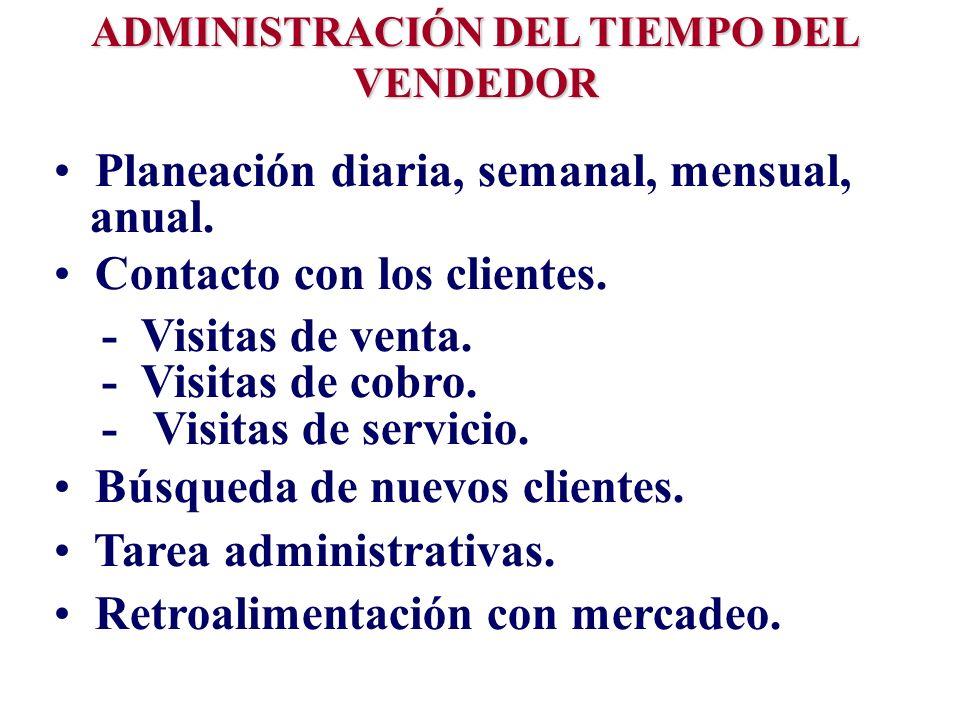 ADMINISTRACIÓN DEL TIEMPO DEL VENDEDOR Planeación diaria, semanal, mensual, anual. Contacto con los clientes. - Visitas de venta. - Visitas de cobro.