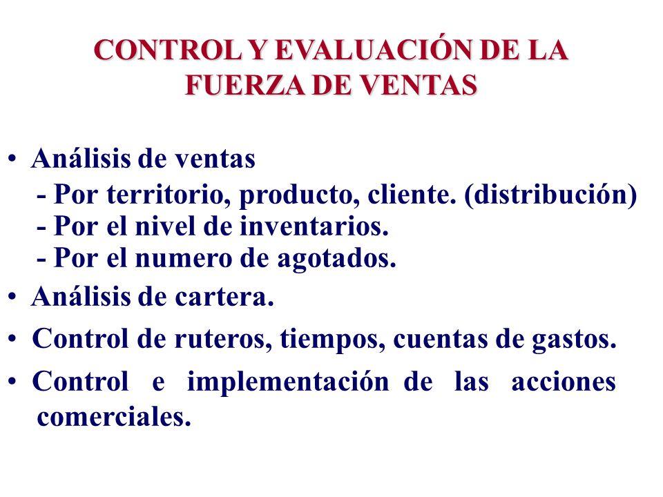 CONTROL Y EVALUACIÓN DE LA FUERZA DE VENTAS Análisis de ventas - Por territorio, producto, cliente. (distribución) - Por el nivel de inventarios. - Po