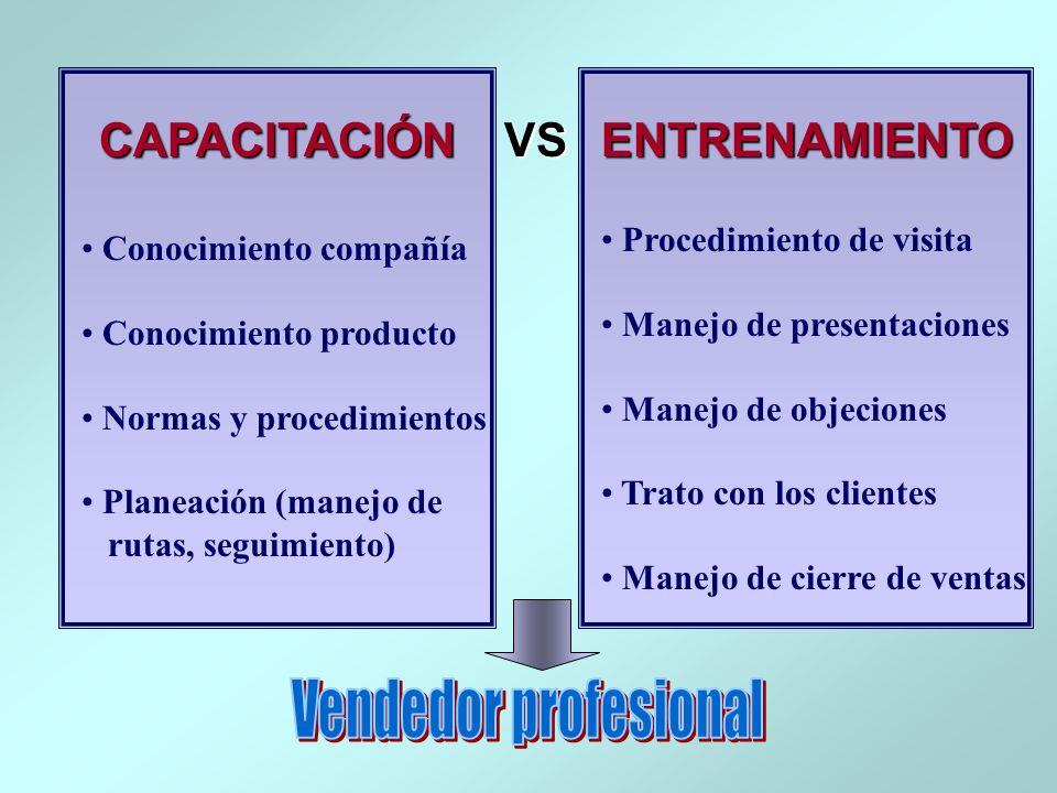 Procedimiento de visita Manejo de presentaciones Manejo de objeciones Trato con los clientes Manejo de cierre de ventas Conocimiento compañía Conocimi