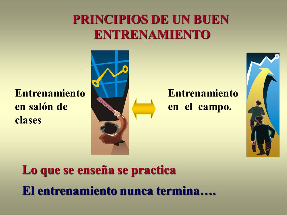 PRINCIPIOS DE UN BUEN ENTRENAMIENTO Lo que se enseña se practica El entrenamiento nunca termina…. Entrenamiento en salón de clases Entrenamiento en el