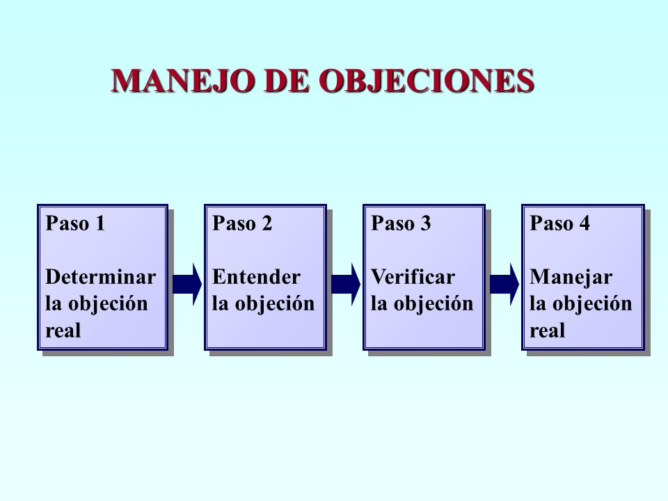 MANEJO DE OBJECIONES Paso 1 Determinar la objeción real Paso 1 Determinar la objeción real Paso 2 Entender la objeción Paso 2 Entender la objeción Pas