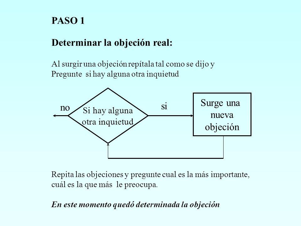 PASO 1 Determinar la objeción real: Al surgir una objeción repítala tal como se dijo y Pregunte si hay alguna otra inquietud Repita las objeciones y p