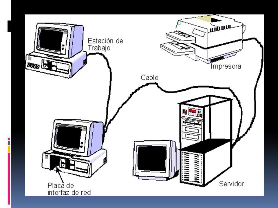SISTEMAS OPERATIVOS DISTRIBUIDOS Estos sistemas permiten distribuir trabajos, tareas o procesos, entre un conjunto de procesadores; este conjunto de p