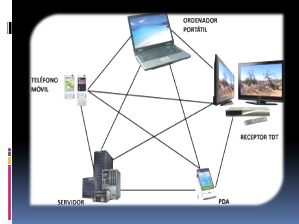SISTEMAS OPERATIVOS DE RED Son aquellos que mantienen a dos o más computadoras unidas a través de algún medio de comunicación, con el objetivo de pode