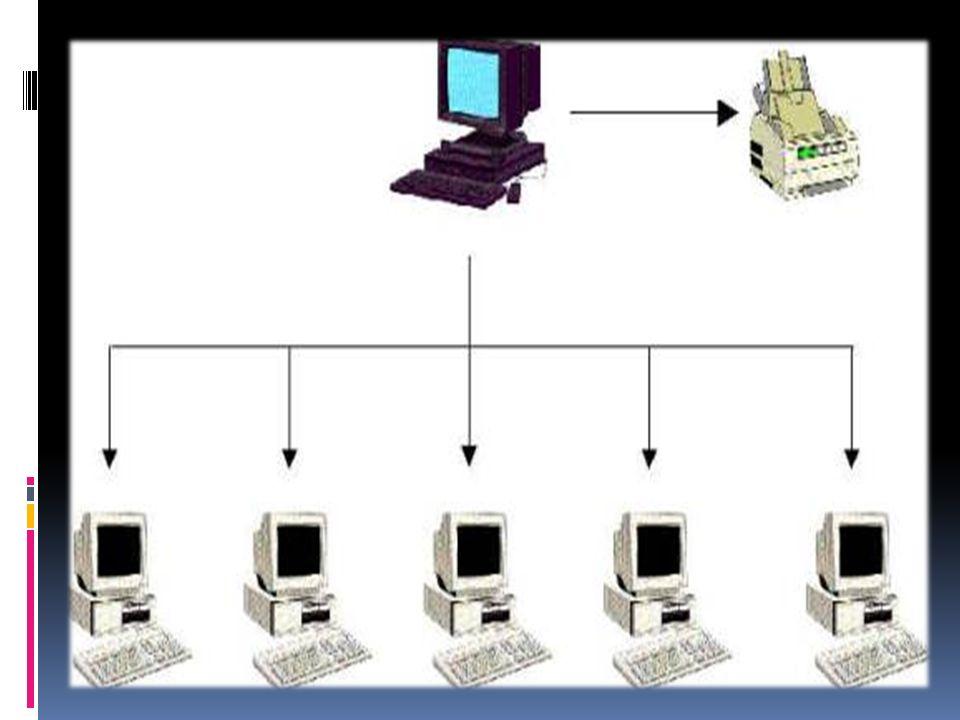 SISTEMAS OPERATIVOS DE TIEMPO COMPARTIDO Estos sistemas permiten la simulación de que el sistema y sus recursos son todos para cada usuario. El usuari