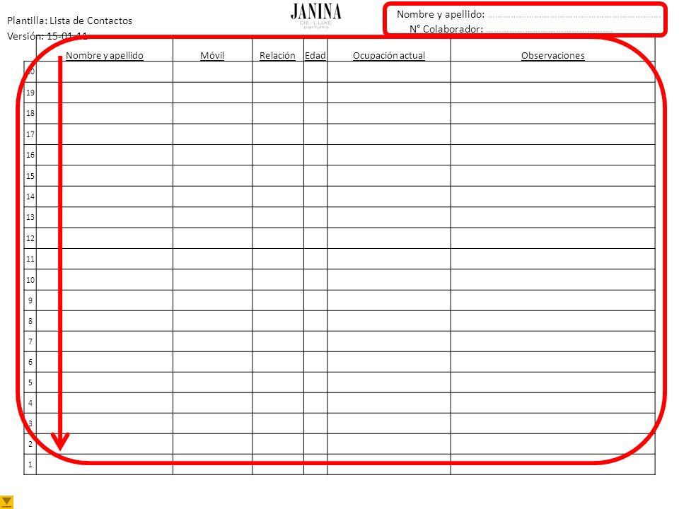 Nombre y apellidoMóvilRelaciónEdadOcupación actualObservaciones 20 19 18 17 16 15 14 13 12 11 10 9 8 7 6 5 4 3 2 1 Plantilla: Lista de Contactos Versi