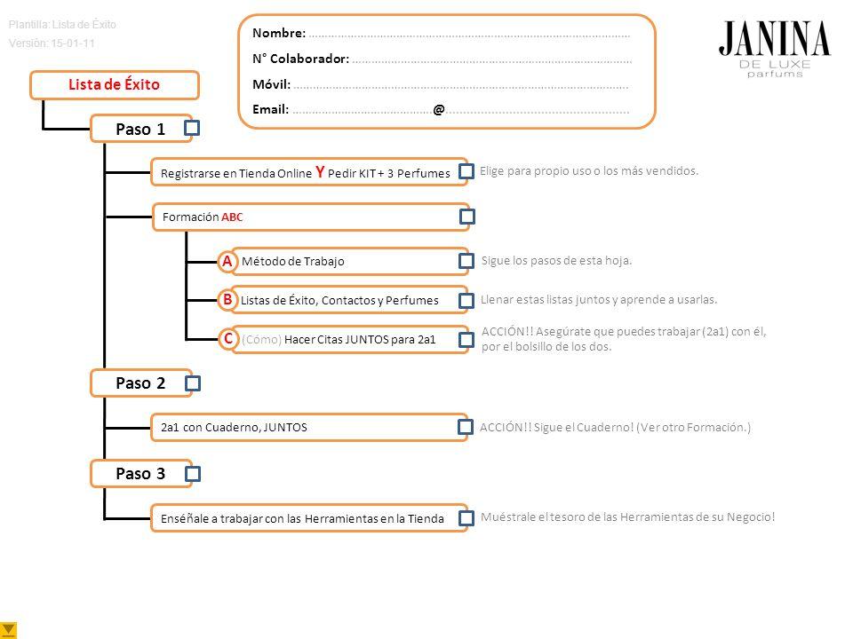 Plantilla: Lista de Éxito Versión: 15-01-11 Método de Trabajo Listas de Éxito, Contactos y Perfumes (Cómo) Hacer Citas JUNTOS para 2a1 Lista de Éxito