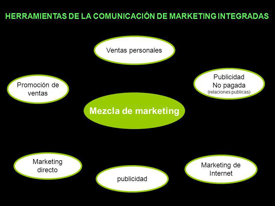 HERRAMIENTAS DE LA COMUNICACIÓN DE MARKETING INTEGRADAS Mezcla de marketing publicidad Marketing directo Marketing de Internet Promoción de ventas Pub