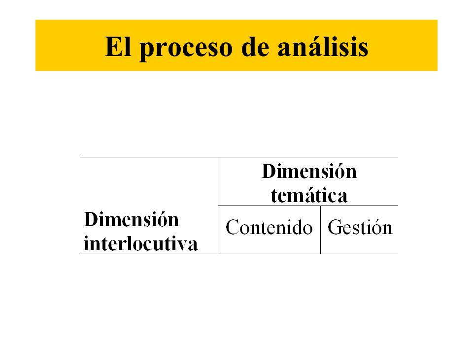 El proceso de análisis