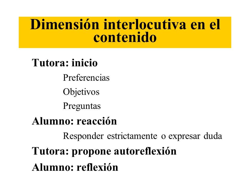 Dimensión interlocutiva en el contenido Tutora: inicio Preferencias Objetivos Preguntas Alumno: reacción Responder estrictamente o expresar duda Tutor