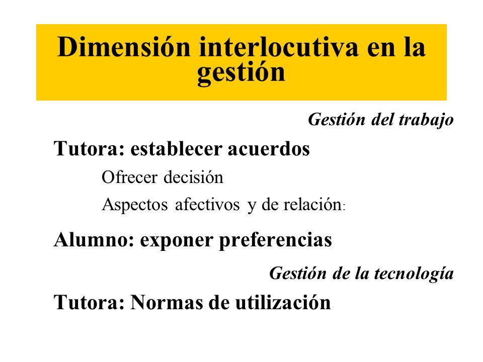 Gestión del trabajo Tutora: establecer acuerdos Ofrecer decisión Aspectos afectivos y de relación : Alumno: exponer preferencias Gestión de la tecnolo