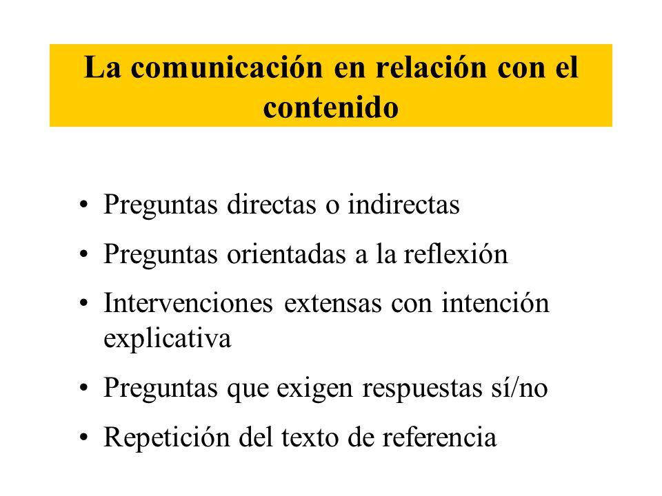 La comunicación en relación con el contenido Preguntas directas o indirectas Preguntas orientadas a la reflexión Intervenciones extensas con intención