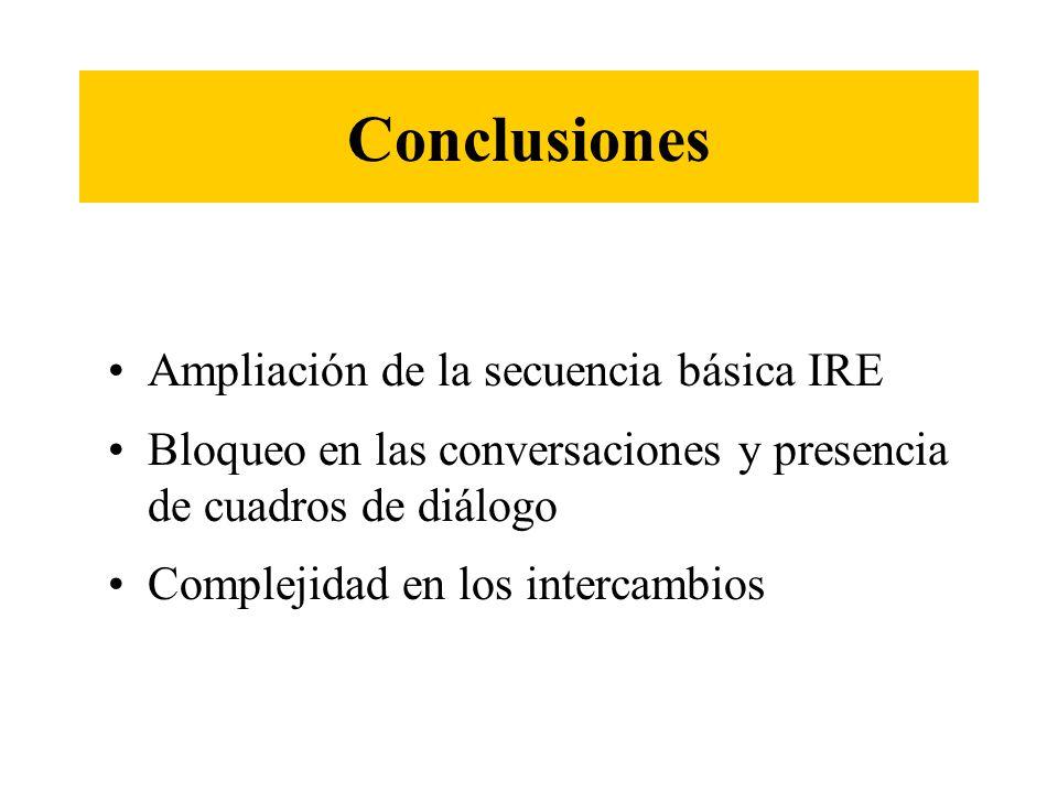 Conclusiones Ampliación de la secuencia básica IRE Bloqueo en las conversaciones y presencia de cuadros de diálogo Complejidad en los intercambios