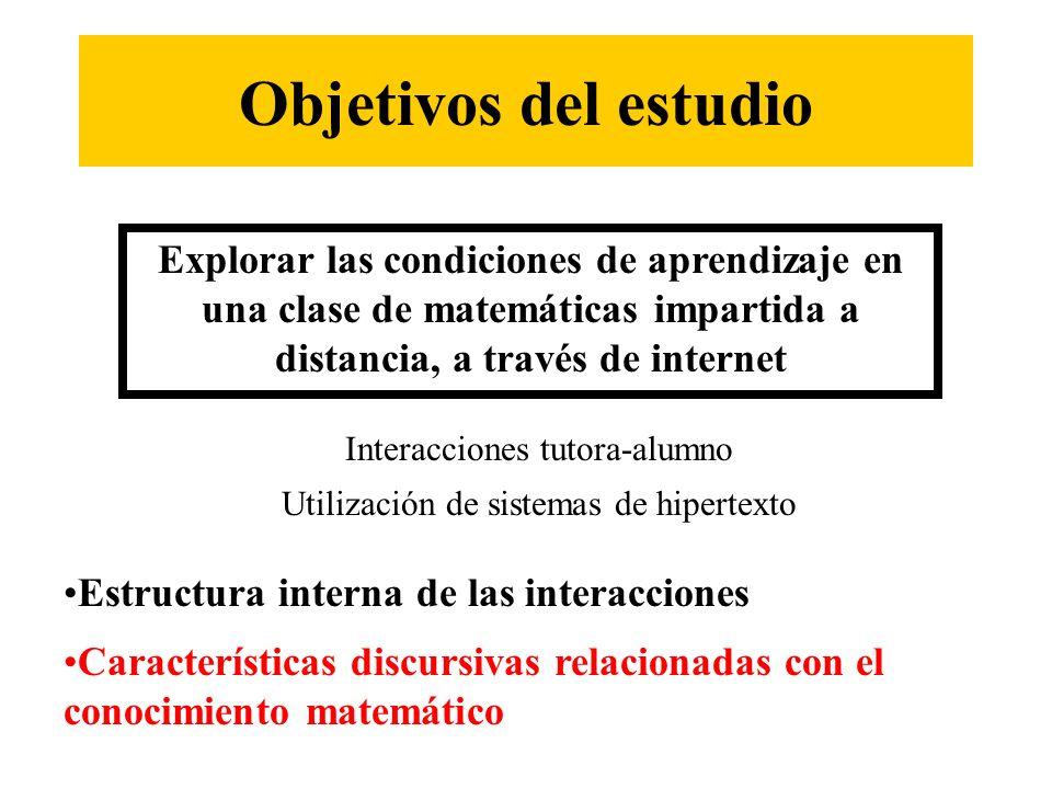 Explorar las condiciones de aprendizaje en una clase de matemáticas impartida a distancia, a través de internet Objetivos del estudio Interacciones tu