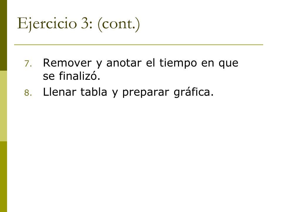 Ejercicio 3: (cont.) 7. Remover y anotar el tiempo en que se finalizó. 8. Llenar tabla y preparar gráfica.