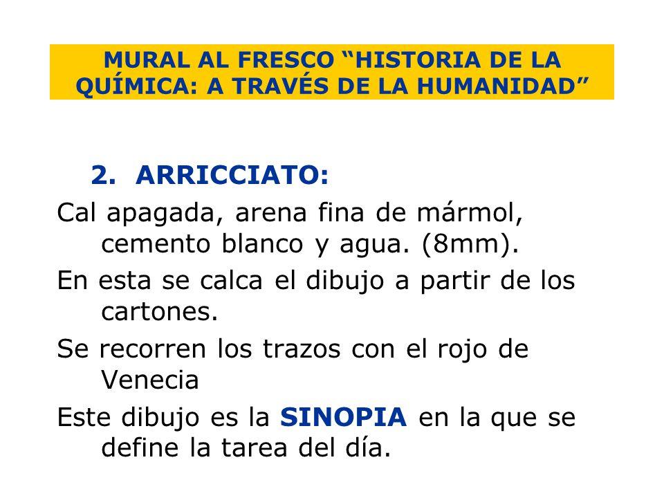 MURAL AL FRESCO HISTORIA DE LA QUÍMICA: A TRAVÉS DE LA HUMANIDAD 2. ARRICCIATO: Cal apagada, arena fina de mármol, cemento blanco y agua. (8mm). En es