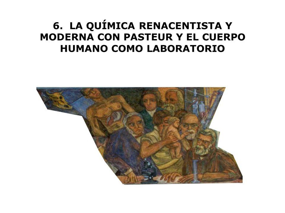 6. LA QUÍMICA RENACENTISTA Y MODERNA CON PASTEUR Y EL CUERPO HUMANO COMO LABORATORIO