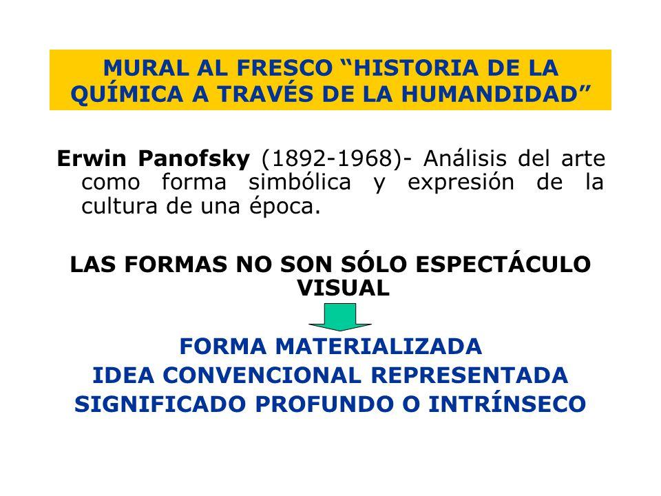 MURAL AL FRESCO HISTORIA DE LA QUÍMICA A TRAVÉS DE LA HUMANDIDAD Erwin Panofsky (1892-1968)- Análisis del arte como forma simbólica y expresión de la