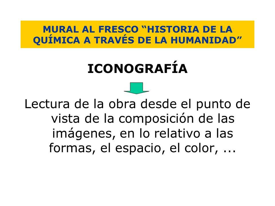 MURAL AL FRESCO HISTORIA DE LA QUÍMICA A TRAVÉS DE LA HUMANIDAD ICONOGRAFÍA Lectura de la obra desde el punto de vista de la composición de las imágen