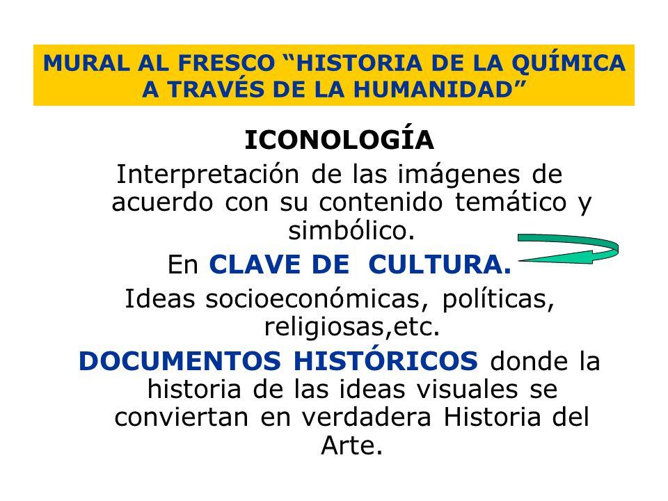 MURAL AL FRESCO HISTORIA DE LA QUÍMICA A TRAVÉS DE LA HUMANIDAD ICONOLOGÍA Interpretación de las imágenes de acuerdo con su contenido temático y simbó
