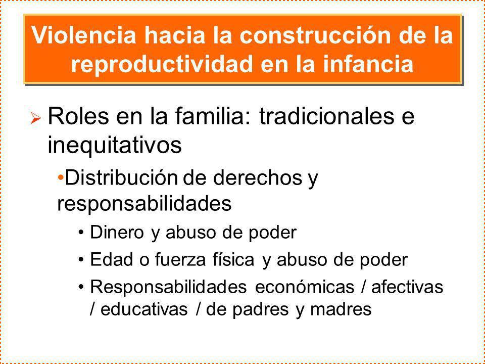 Violencia hacia la construcción de la reproductividad en la infancia Roles en la familia: tradicionales e inequitativos Distribución de derechos y res