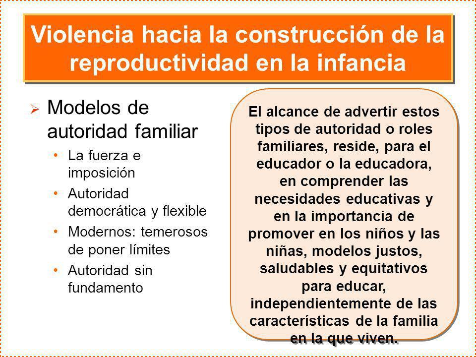 Violencia hacia la construcción de la reproductividad en la infancia Modelos de autoridad familiar La fuerza e imposición Autoridad democrática y flex