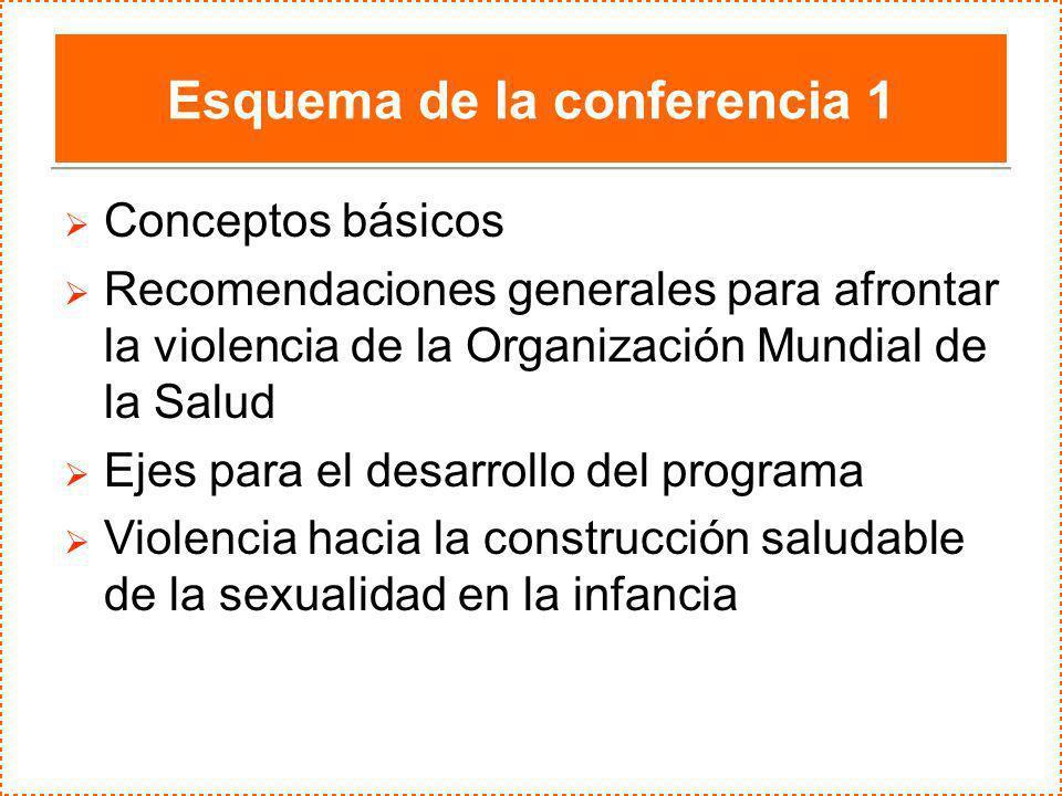 Esquema de la conferencia 1 Conceptos básicos Recomendaciones generales para afrontar la violencia de la Organización Mundial de la Salud Ejes para el