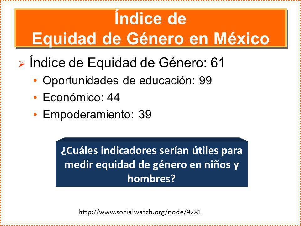 Índice de Equidad de Género en México Índice de Equidad de Género: 61 Oportunidades de educación: 99 Económico: 44 Empoderamiento: 39 http://www.socia
