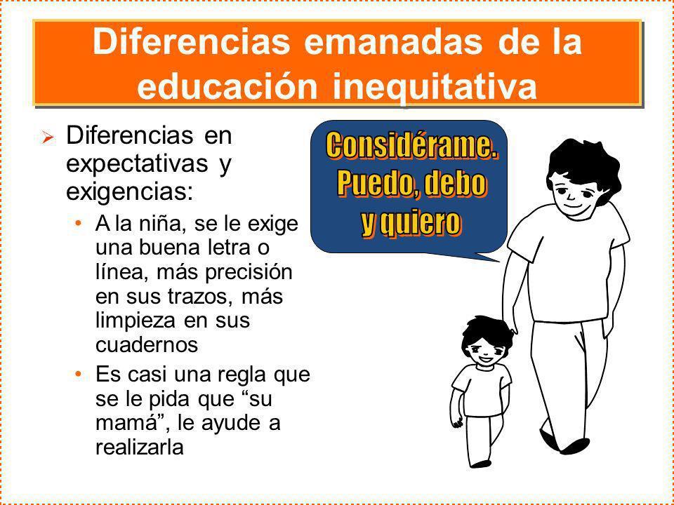 Diferencias emanadas de la educación inequitativa Diferencias en expectativas y exigencias: A la niña, se le exige una buena letra o línea, más precis