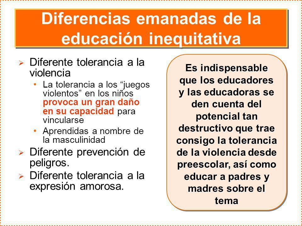 Diferencias emanadas de la educación inequitativa Diferente tolerancia a la violencia La tolerancia a los juegos violentos en los niños provoca un gra