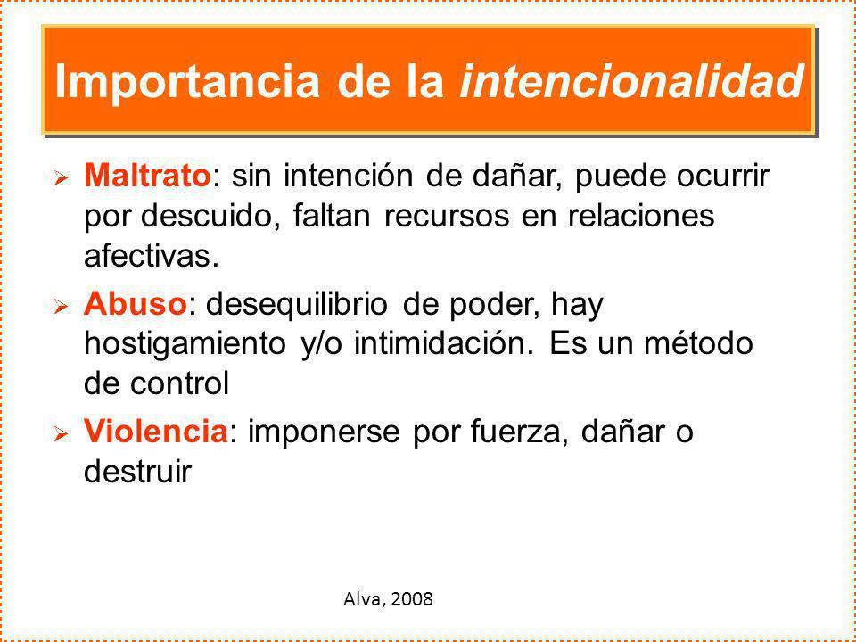 Importancia de la intencionalidad Maltrato: sin intención de dañar, puede ocurrir por descuido, faltan recursos en relaciones afectivas. Abuso: desequ