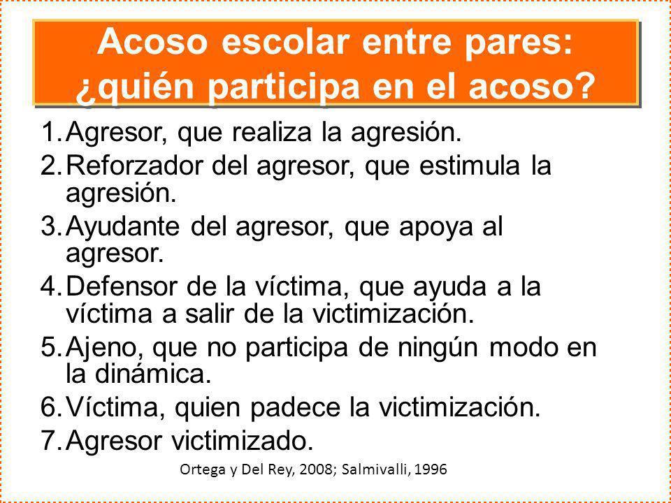 Acoso escolar entre pares: ¿quién participa en el acoso? 1.Agresor, que realiza la agresión. 2.Reforzador del agresor, que estimula la agresión. 3.Ayu