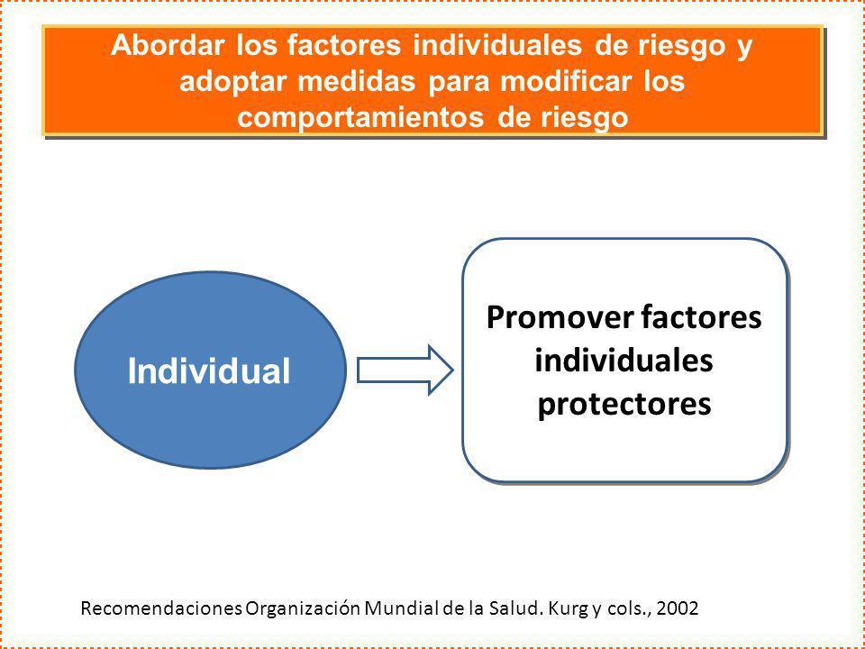 Abordar los factores individuales de riesgo y adoptar medidas para modificar los comportamientos de riesgo Recomendaciones Organización Mundial de la