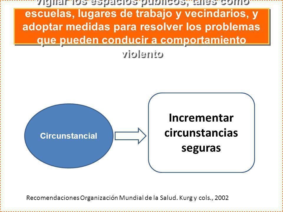 Importancia de la intencionalidad Maltrato: sin intención de dañar, puede ocurrir por descuido, faltan recursos en relaciones afectivas.