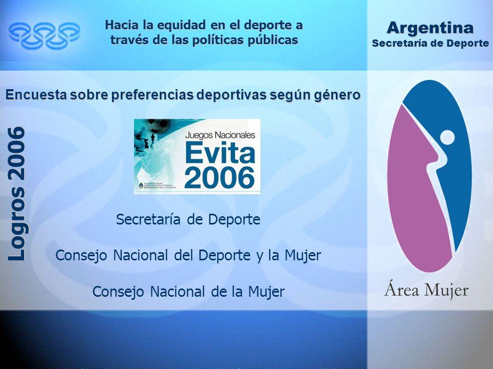 Hacia la equidad en el deporte a través de las políticas públicas Argentina Secretaría de Deporte Logros 2006 Secretaría de Deporte Consejo Nacional del Deporte y la Mujer Consejo Nacional de la Mujer Encuesta sobre preferencias deportivas según género