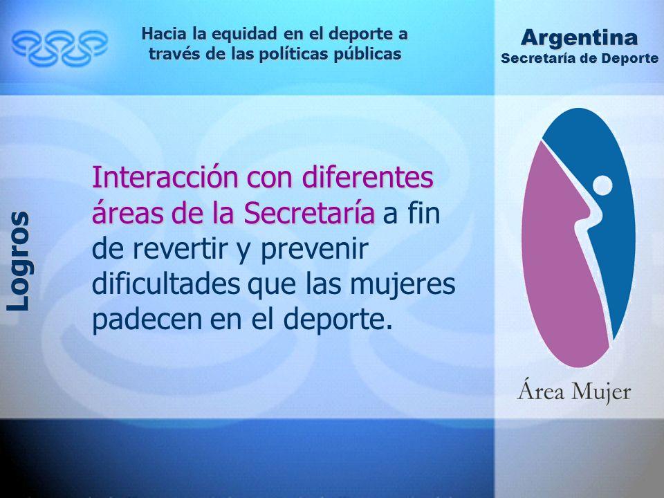 Interacción con diferentes áreas de la Secretaría Interacción con diferentes áreas de la Secretaría a fin de revertir y prevenir dificultades que las mujeres padecen en el deporte.