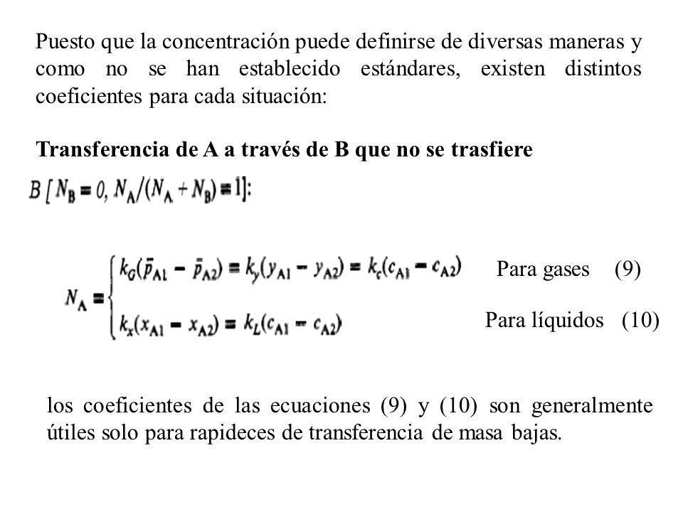 Puesto que la concentración puede definirse de diversas maneras y como no se han establecido estándares, existen distintos coeficientes para cada situ