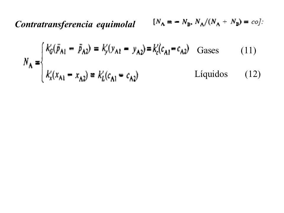 Contratransferencia equimolal Líquidos (12) Gases (11)