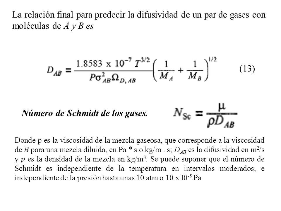 La relación final para predecir la difusividad de un par de gases con moléculas de A y B es (13) Número de Schmidt de los gases. Donde p es la viscosi