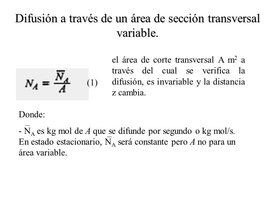 Difusión a través de un área de sección transversal variable. el área de corte transversal A m 2 a través del cual se verifica la difusión, es invaria