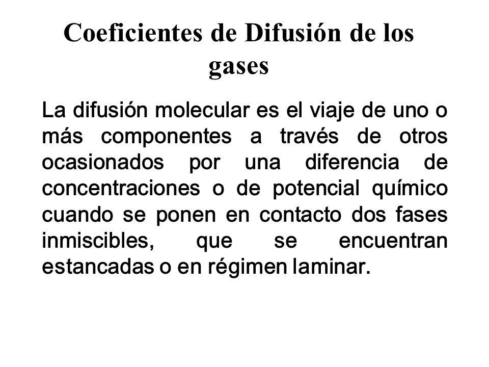 Coeficientes de Difusión de los gases La difusión molecular es el viaje de uno o más componentes a través de otros ocasionados por una diferencia de c